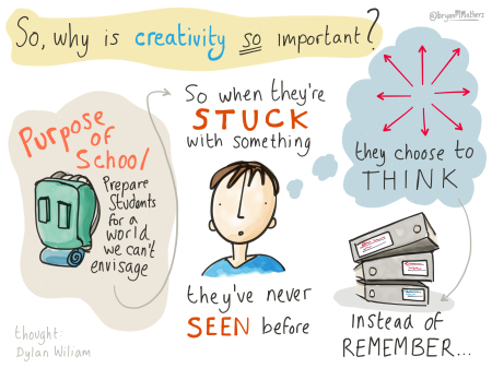 creativity-in-schools
